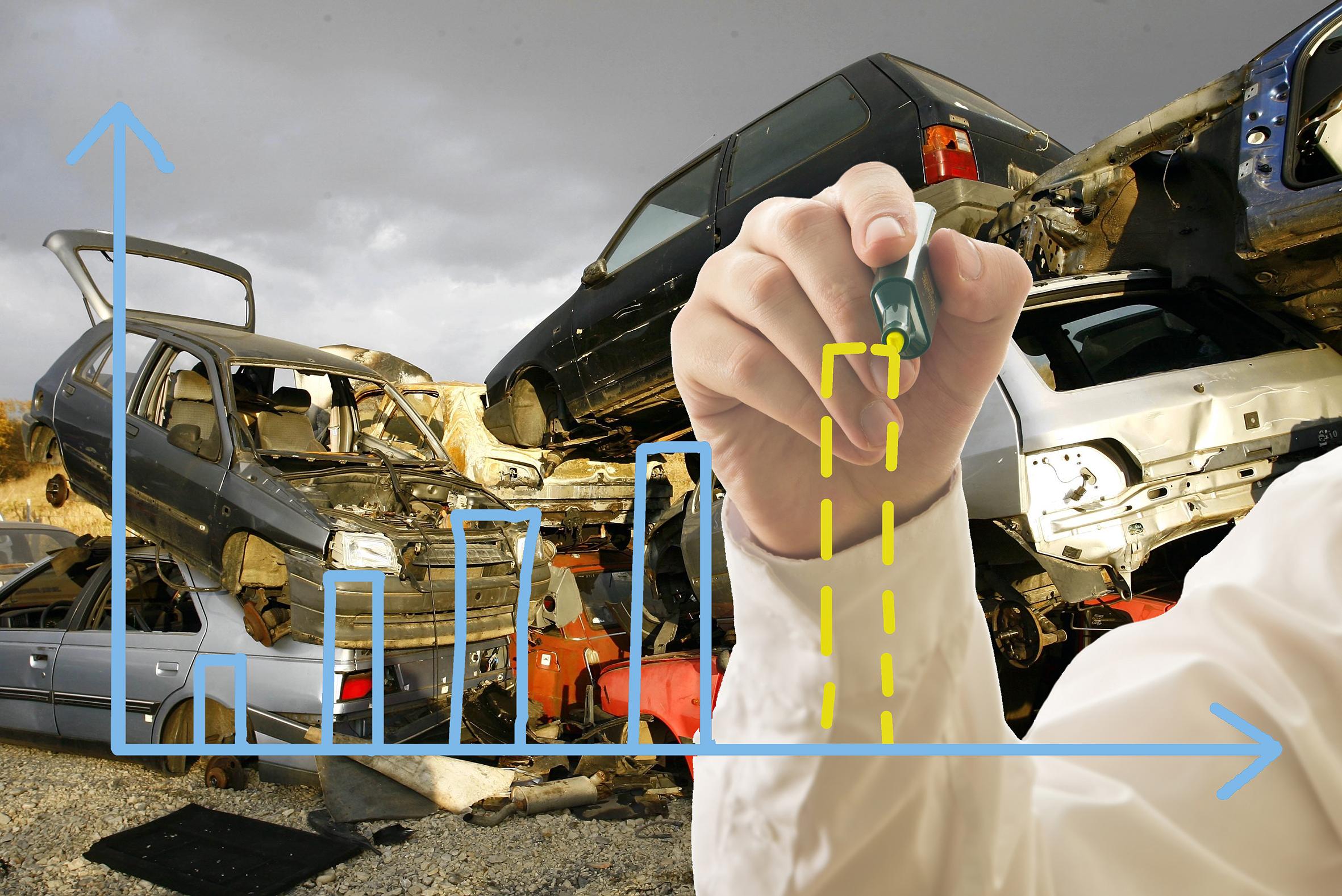 Kraftig økning i antall bilvrak
