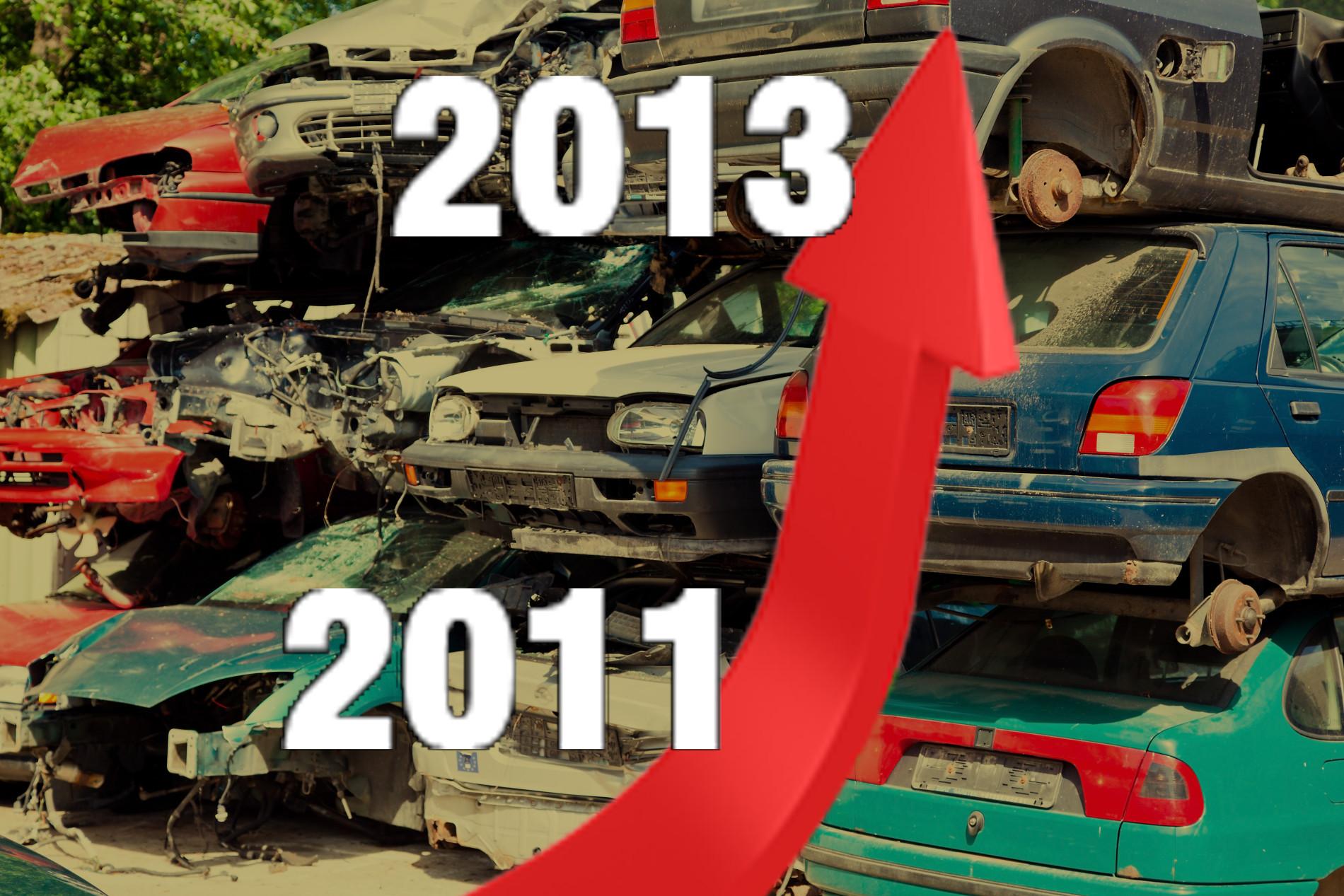 Økt vrakpant i 2013 har gitt svært gode resultater